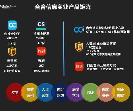 合合信息荣获2018上海软件双百强企业